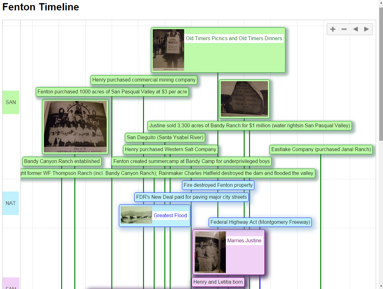 fdr timeline President franklin d roosevelt at timelines of liberty.